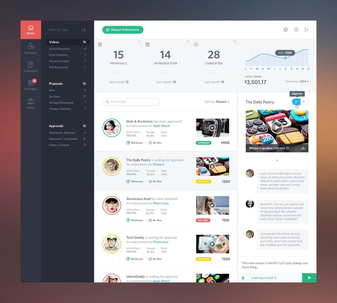 Activity page on dashboard by Yarnell from UIGarage