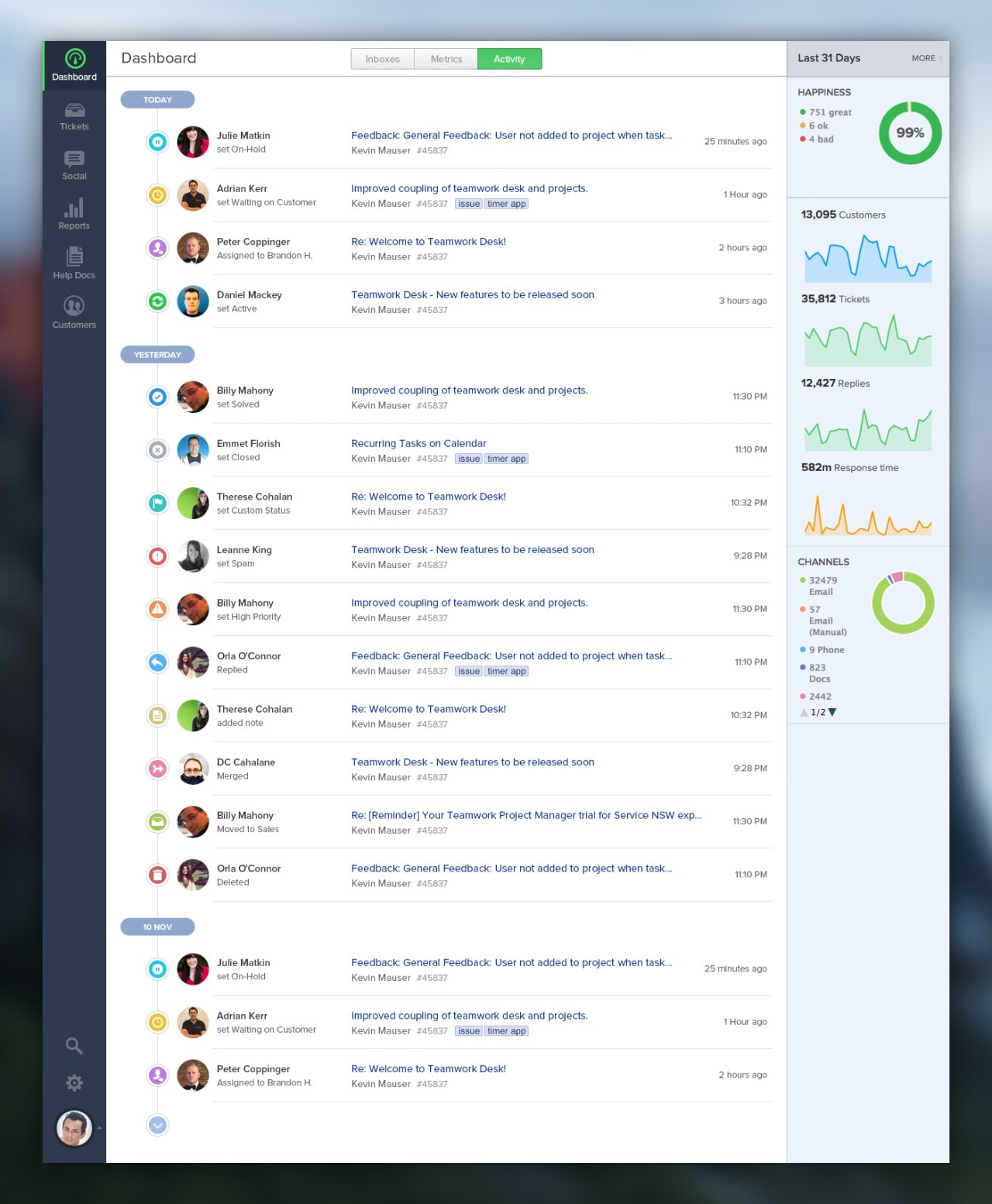 Activity on Dashboard from UIGarage