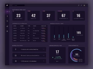Dashboard by @scattrbrainer from UIGarage