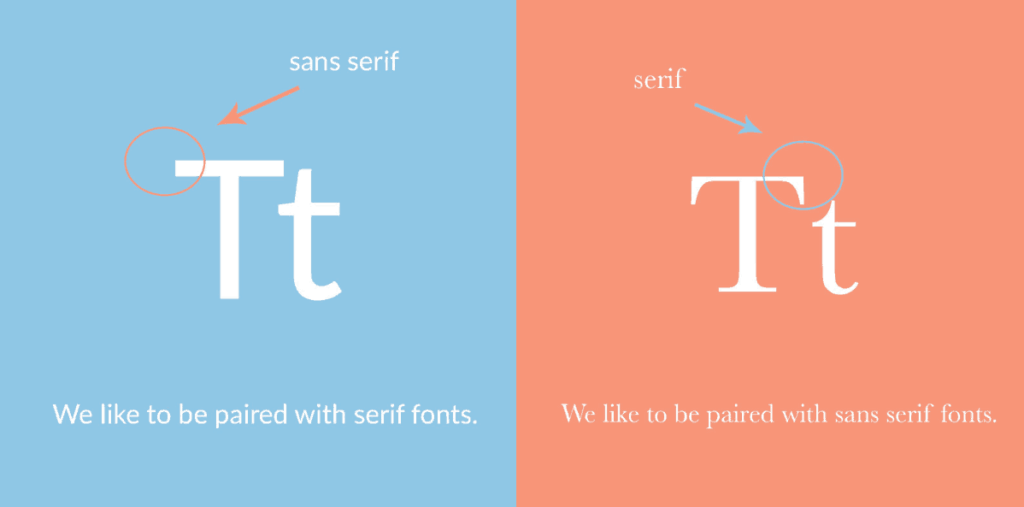Best Tools & Guide for Font Pairing from UIGarage