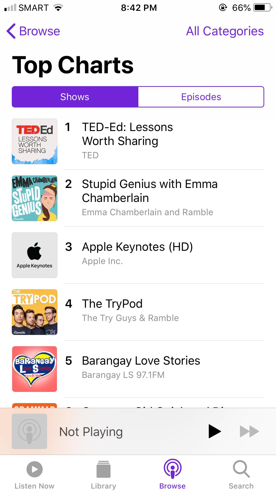 Top Charts on iOS by Apple Podcast from UIGarage