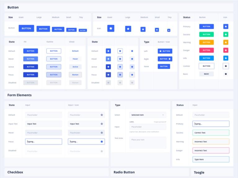 Eva Design System for Sketch from UIGarage