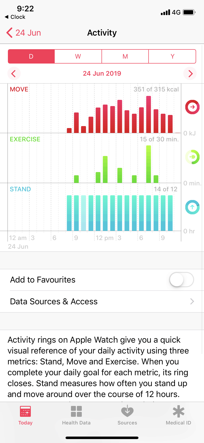 Activity Data on iOS by Apple Health
