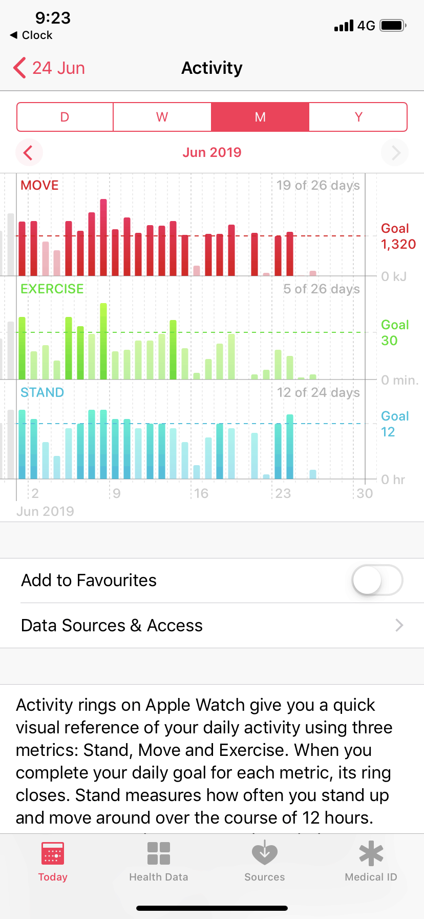 Activity Data on iOS by Apple Health from UIGarage