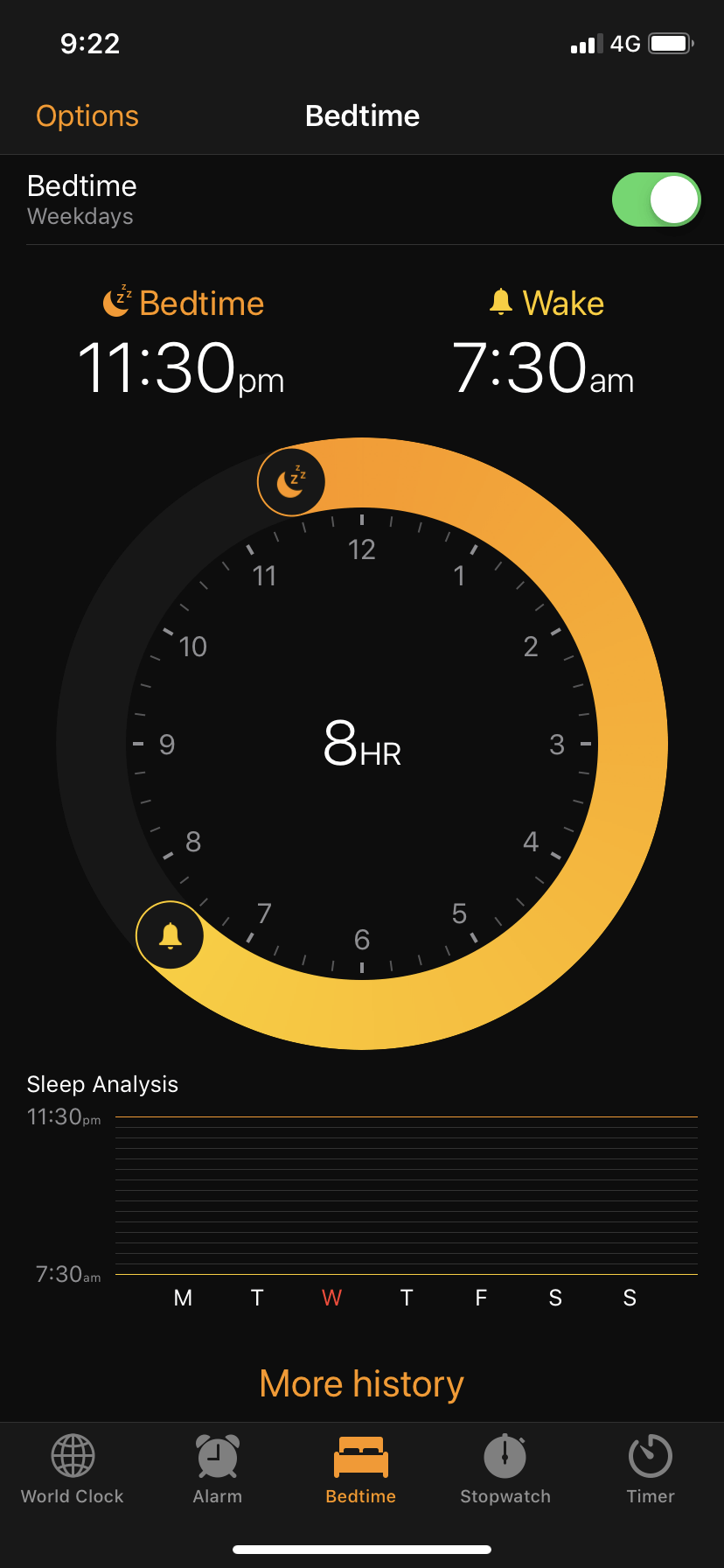 Content Screen on iOS by Apple Alarm