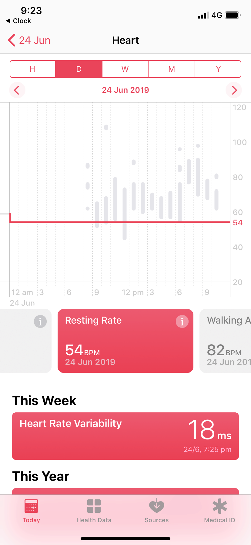 Heart Data on iOS by Apple Health