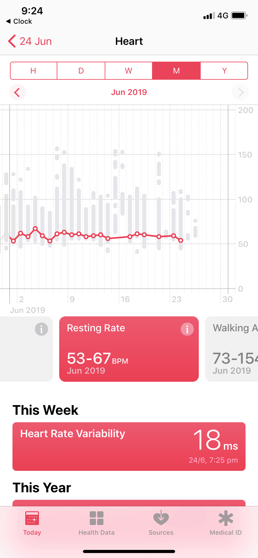 Heart Data on iOS by Apple Health from UIGarage