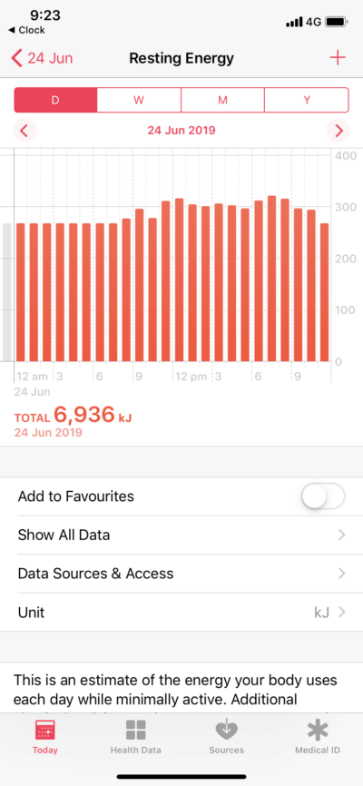 Resting Energy Data on iOS by Apple Health from UIGarage
