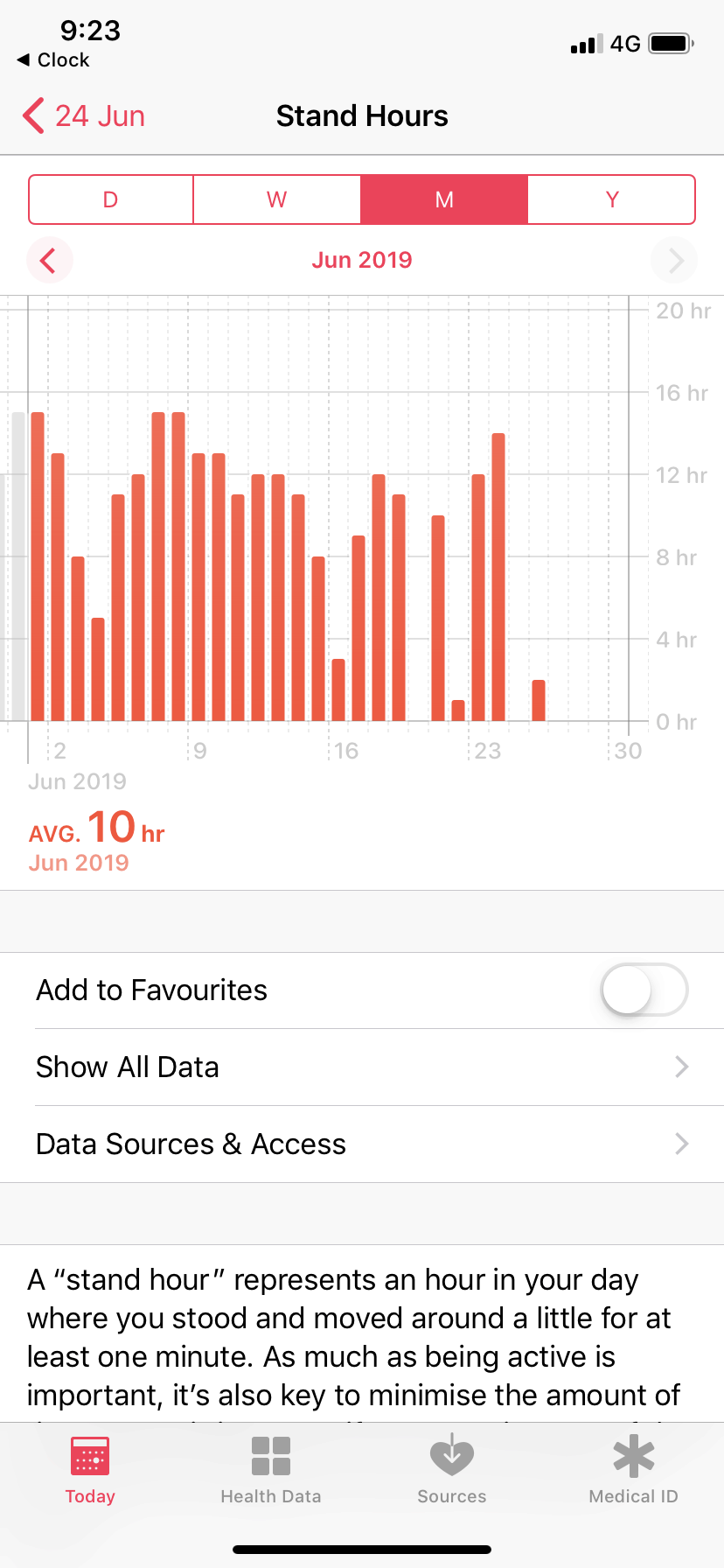 Stand Hours Data on iOS by Apple Health