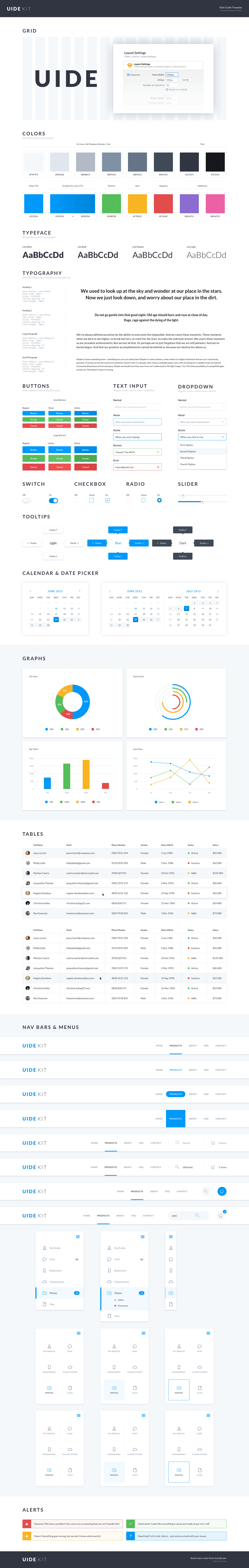 UIDE Style Guide UI Kit from UIGarage