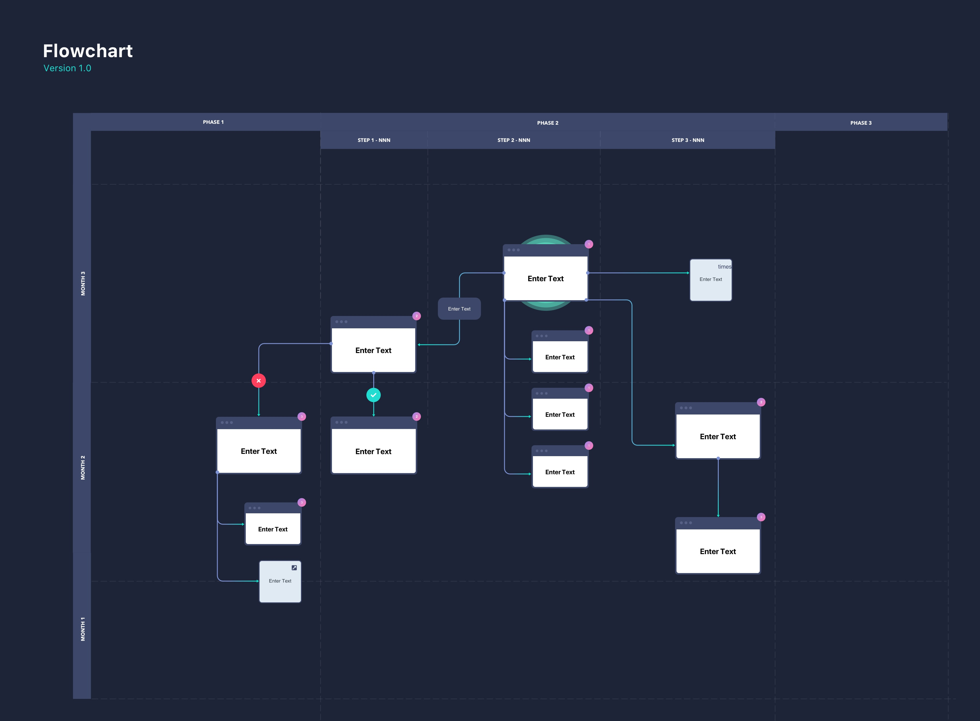 UX Flowchart Kit for Sketch from UIGarage
