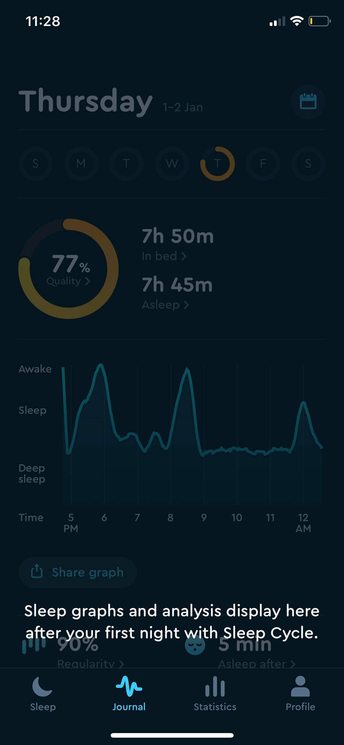 Graph on iOS by Sleep Cycle