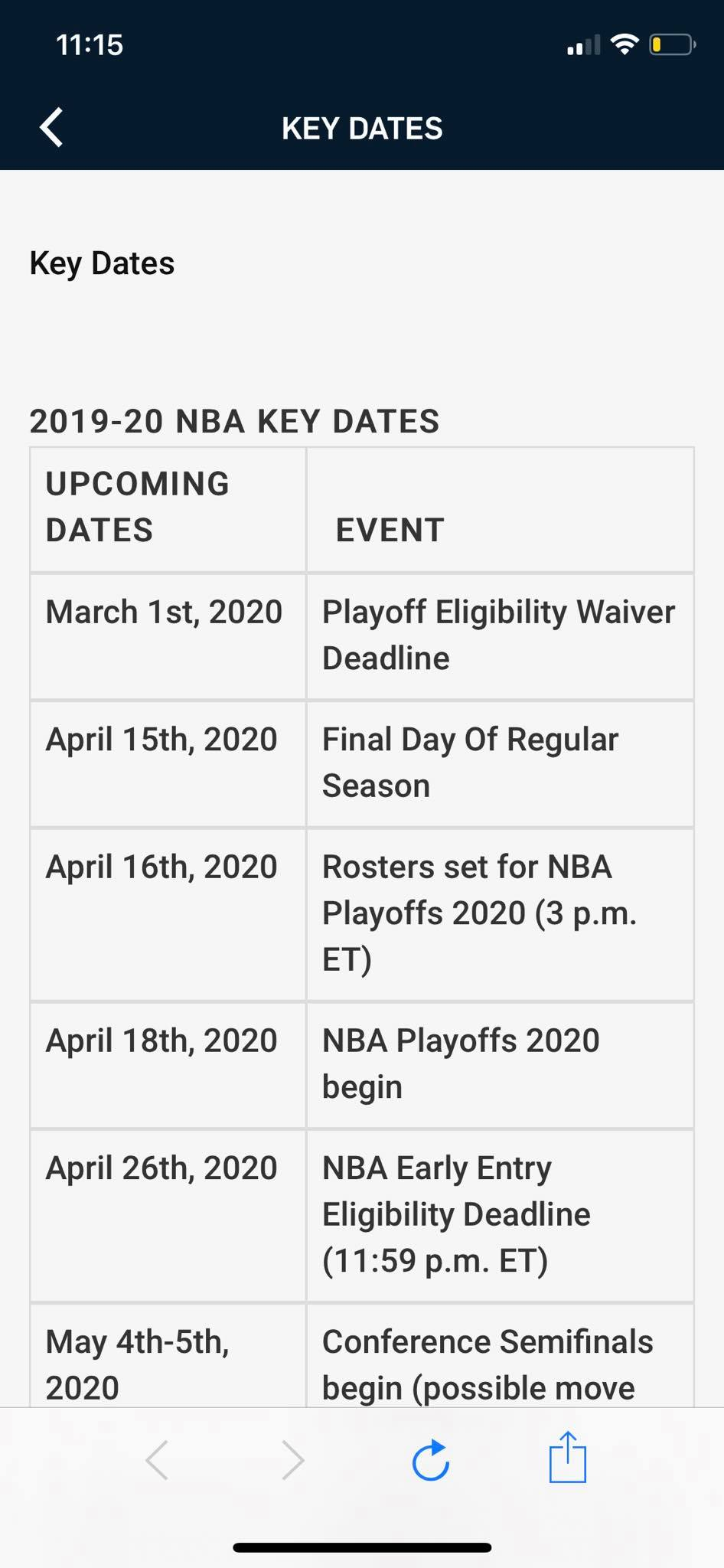 Key Dates on iOS by NBA from UIGarage