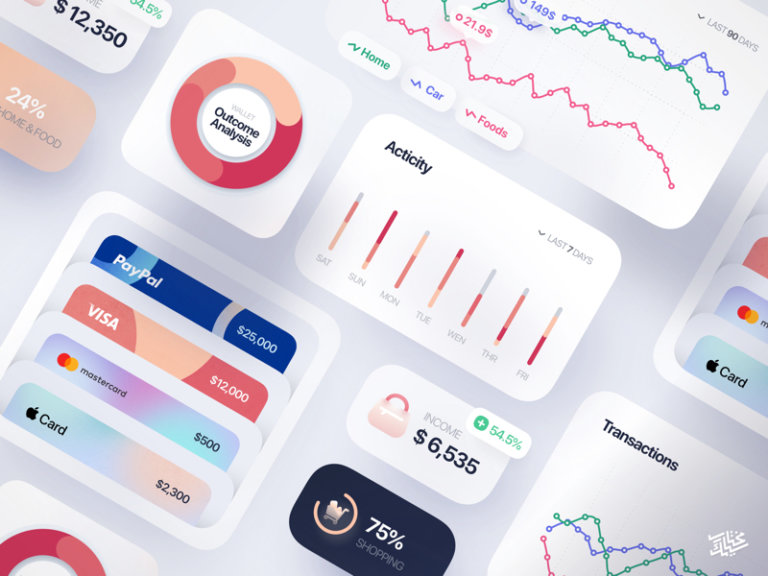 Finance Interface Elements for Sketch from UIGarage