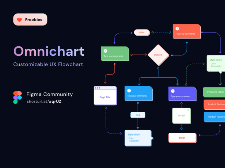 Omnichart - Free UX Flow Chart for Figma from UIGarage