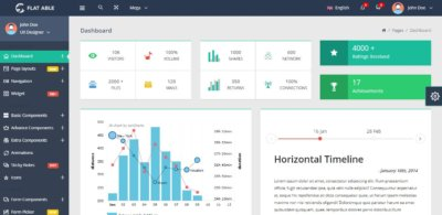 Dashboard on Web by Flat Able from UIGarage