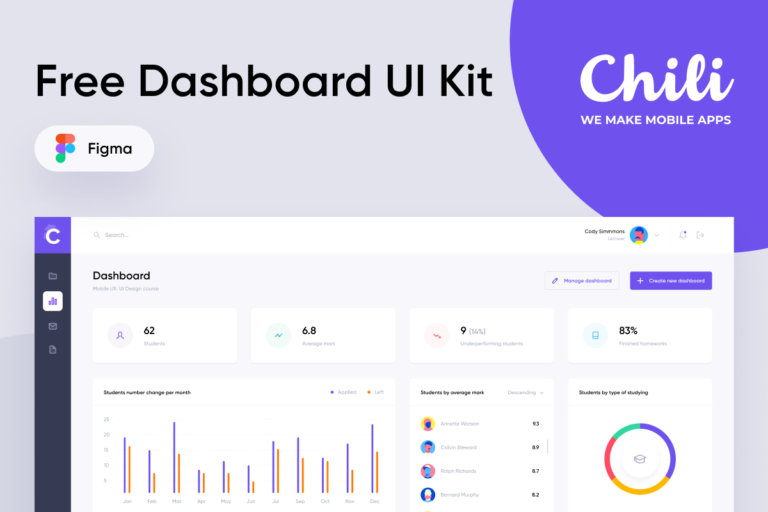 Free Online Courses Dashboard UI Kit from UIGarage