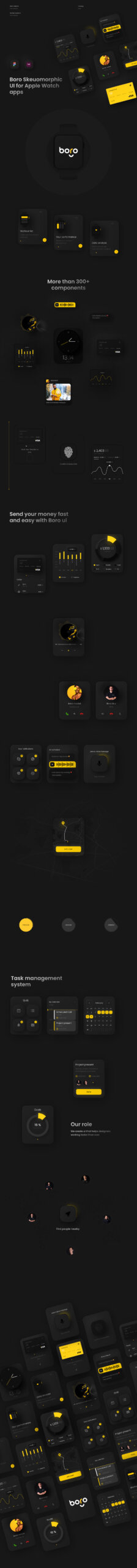 Boro Free UI Kit for Apple Watch Apps from UIGarage