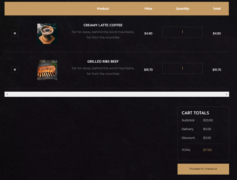 Cart on Web by Coffee Blends from UIGarage