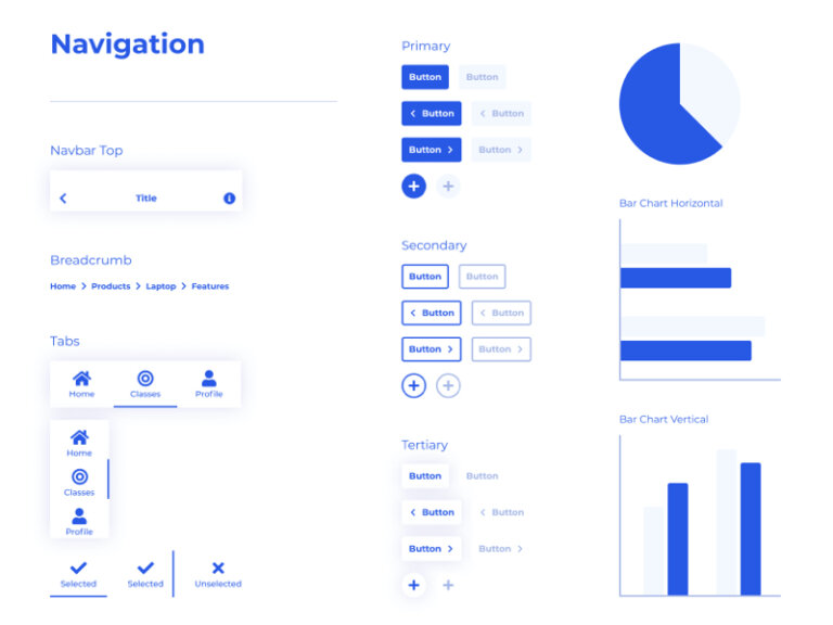 Wirefigma Free UI Kit for Figma from UIGarage