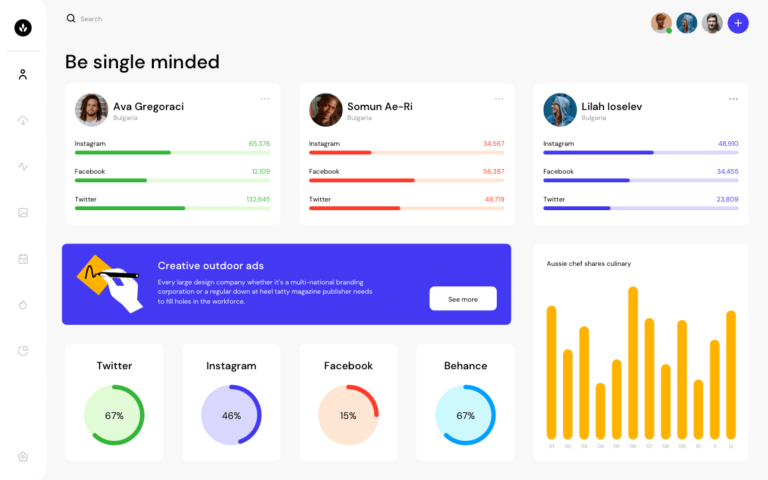 Dashboards from UIGarage