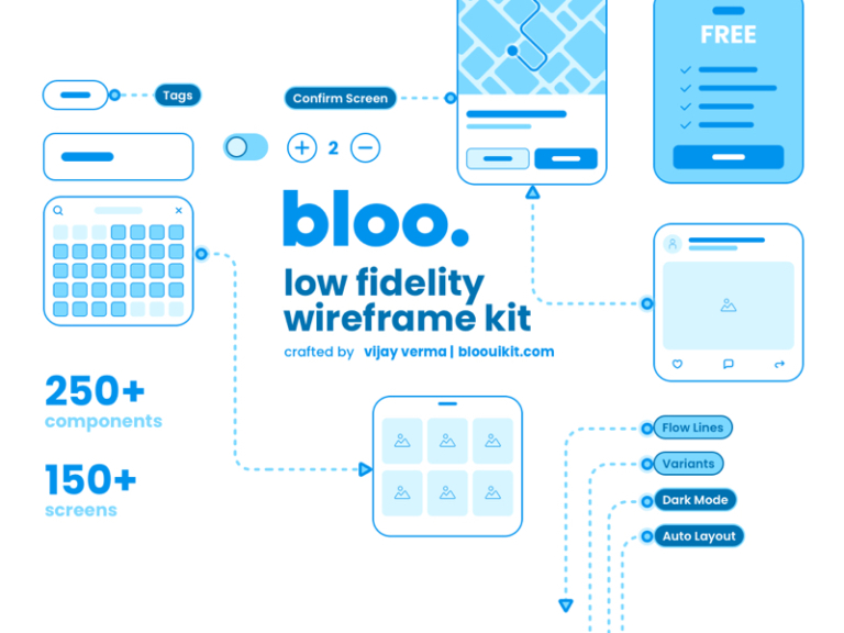 Bloo Free Wireframe UI Kit from UIGarage