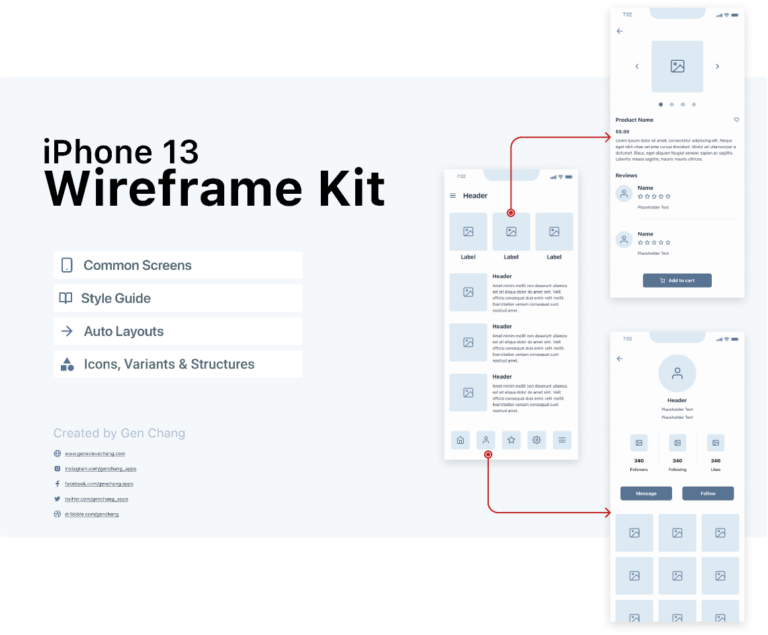 iPhone 13 Wireframe Kit from UIGarage